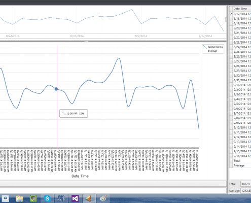 Report, Standard Spline View